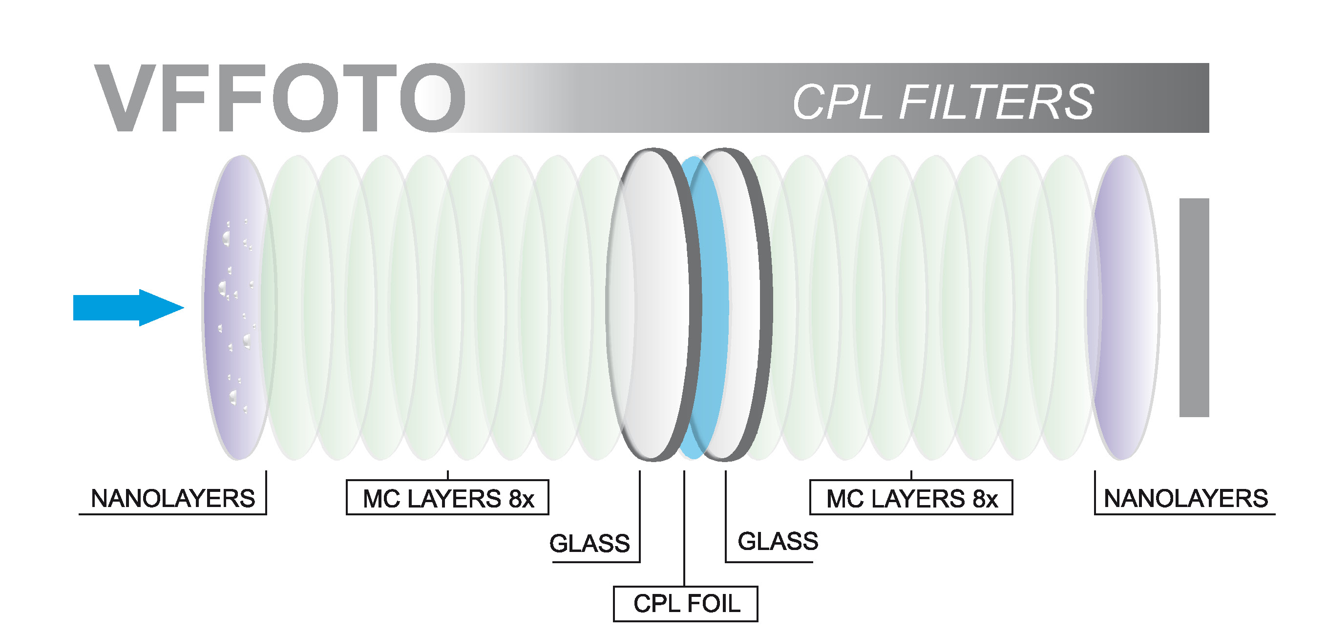 polarizing filter VFFOTO GS S